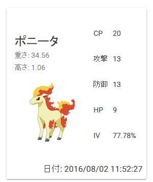 ポケモンGOの最強ツール「PokeIV」だぜ!